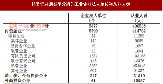 揭阳人口2017_广东省人口发展