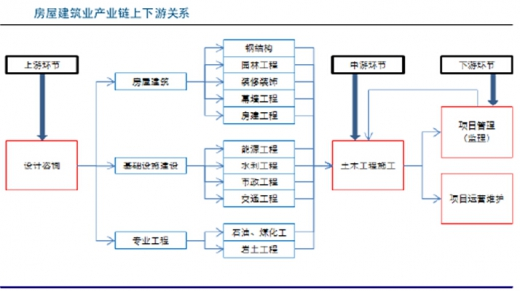 园林工程项目经理证_建设工程项目管理网_工程项目管理_工程项目管理流程图_工程 ...