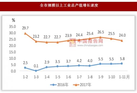 2017陕西省经济总量_陕西省城市经济学校