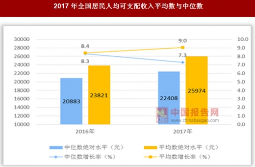 中国人均收支_中国地图