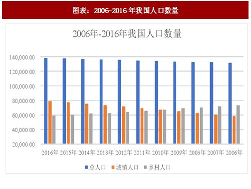 2018年中国农药市场分析报告