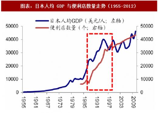 中国人均收入城市_1955年中国的人均收入