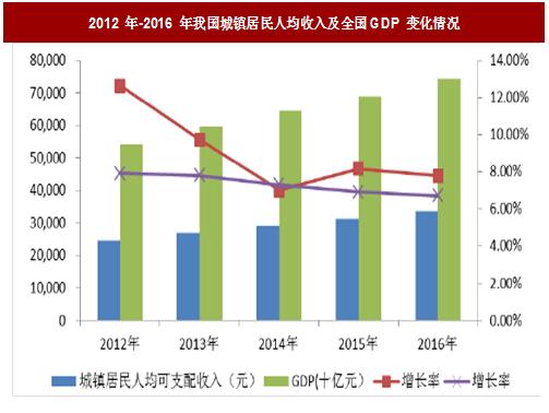 華西村人均收入_2018年貴州人均收入