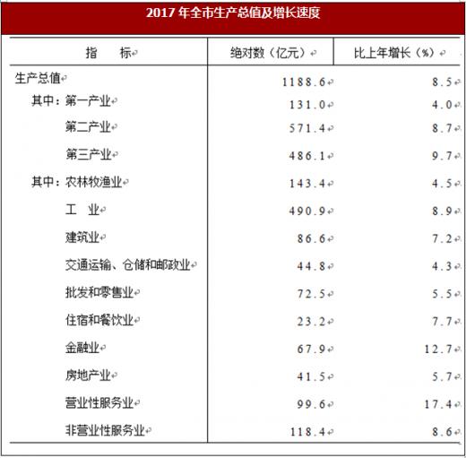 安徽各市人口普查统计_人口普查(3)