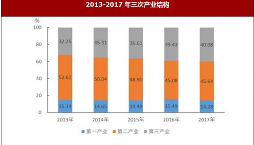 2021各地市gdp江西_江西gdp数据(2)