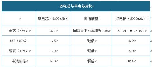 亚洲必赢36net手机入口 1
