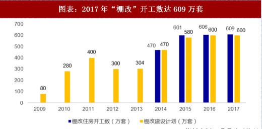 2018成都车展_成都2018人均住房面积