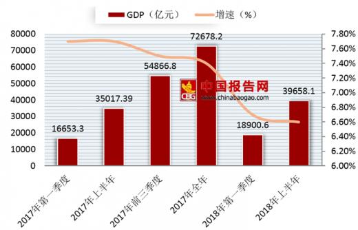 山东省gdp_最新发布 山东17市GDP排名出炉,快看济宁第几名
