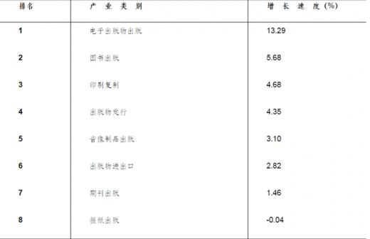 中国2017经济总量与增长速度_中国gdp总量增长图