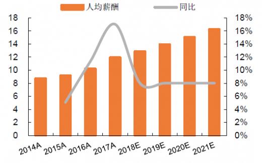 2021年黑龙江人均收入_2021年黑龙江杀7人