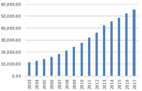 中国就业人口数据_2017年中国就业人口数量 城镇农村就业人口数量及流动人口