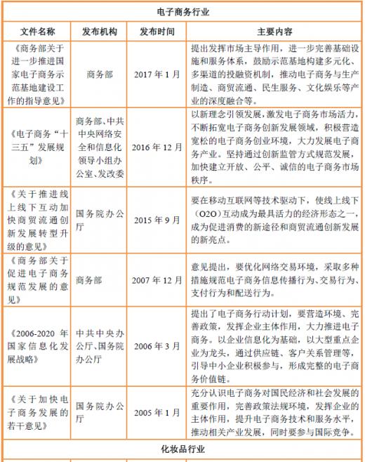2018年中国电子商务行业管理体制、管理制度、法律法规及政策【图】