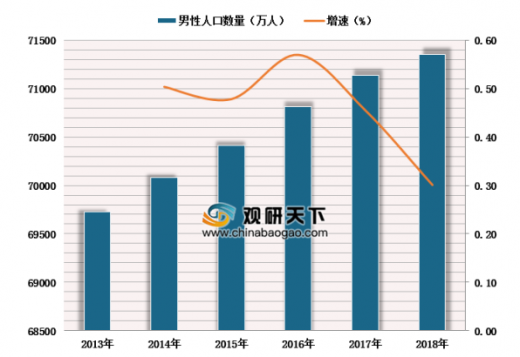 澳门常住人口_2018年广东省人口增量全国第一,深圳增加49.83万,6成是人才(2)