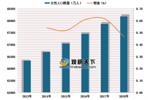 2018年中国城镇人口_城镇化进程蕴含较大经济增长动力,2018年中国城镇化率 城市