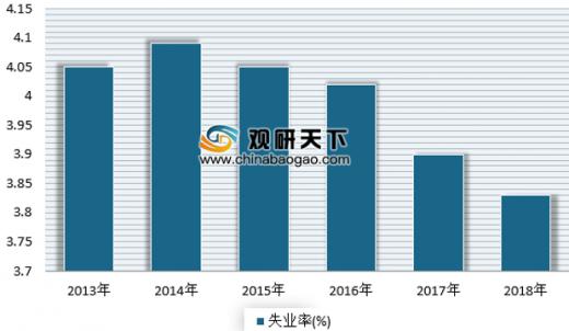 2019年中国城镇人口_中国城市发展潜力榜单发布 河南5城市上榜,郑州位居...