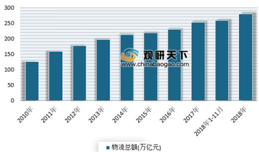 2019年全国新增人口_【导语】2019年国考河南考区报名工作已结束,为了方便广大