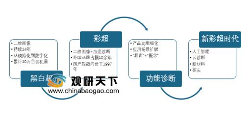 必威app网址 1