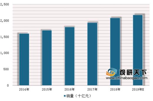 服装行业趋势_2019年中国服装行业分析报告-行业深度调研与发展趋势研究 - 中国 ...