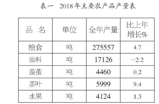修水gdp_修水县国民经济和社会发展第十三个五年规划纲要